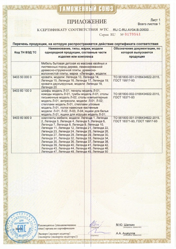 Сертификат ТС/ТР-025